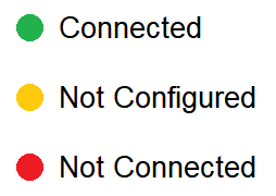 Connection status indicators. Green for Connected, Amber for Not Configured, and Red for Not Connected.