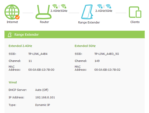 Status page in web interface of TP-Link range extender.
