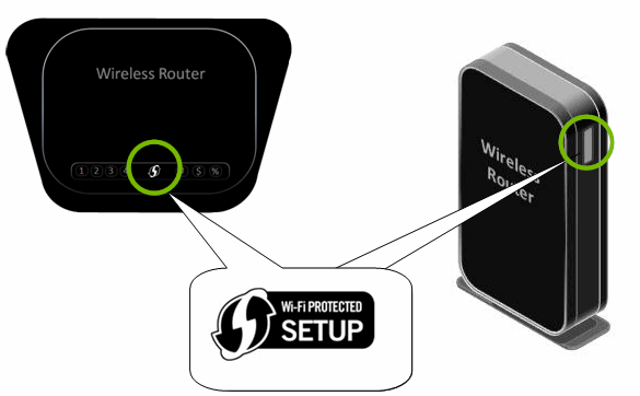 Routers highlighting the WPS button. Illustration.