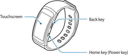 diagram of watch showing screen, back and home keys