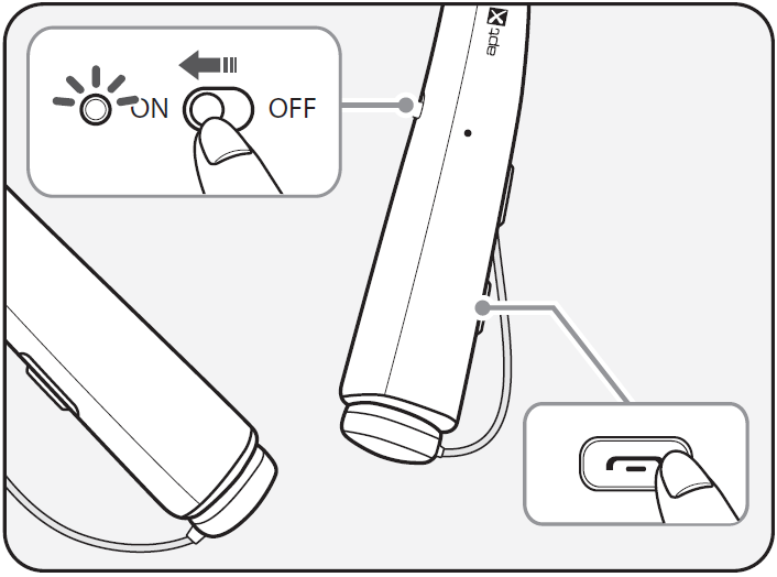Diagram of turning device on and holding call button