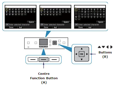 Diagram showing different printer functions
