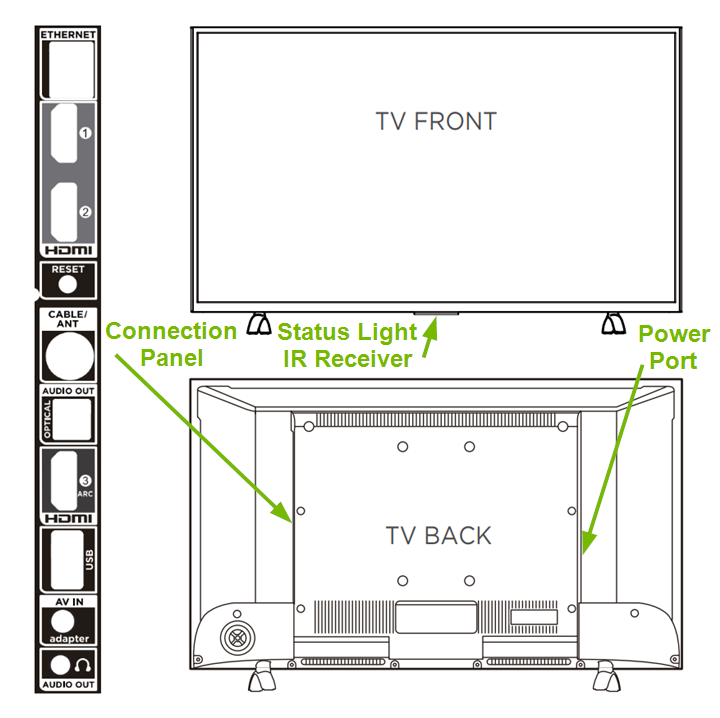 Front and rear views of the TV