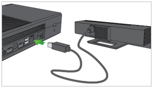 Illustration of Kinect sensor connecting to Xbox One