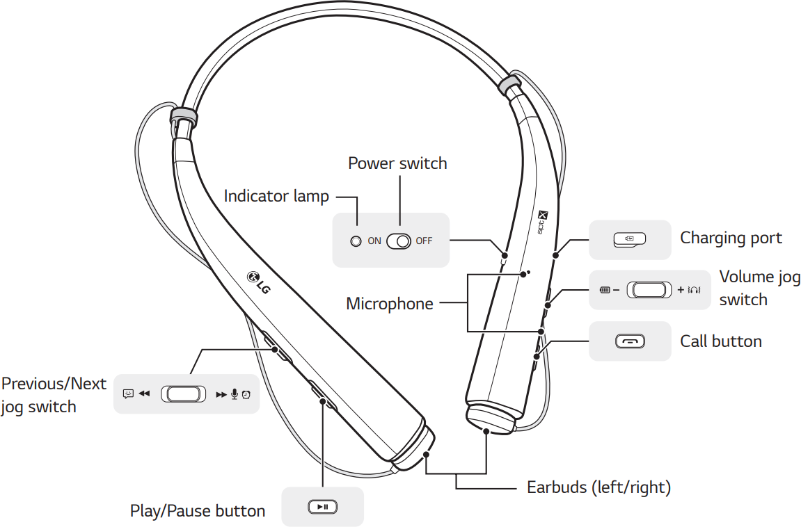 Headset with controls highlighted.