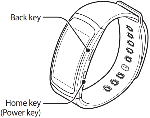 Diagram of smartwatch with buttons described