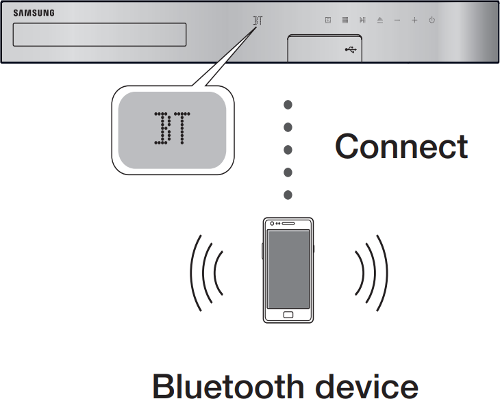 Blu-ray player Bluetooth pairing.