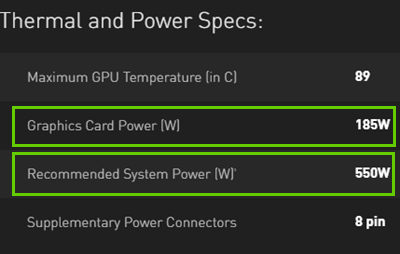 Graphics card power sample