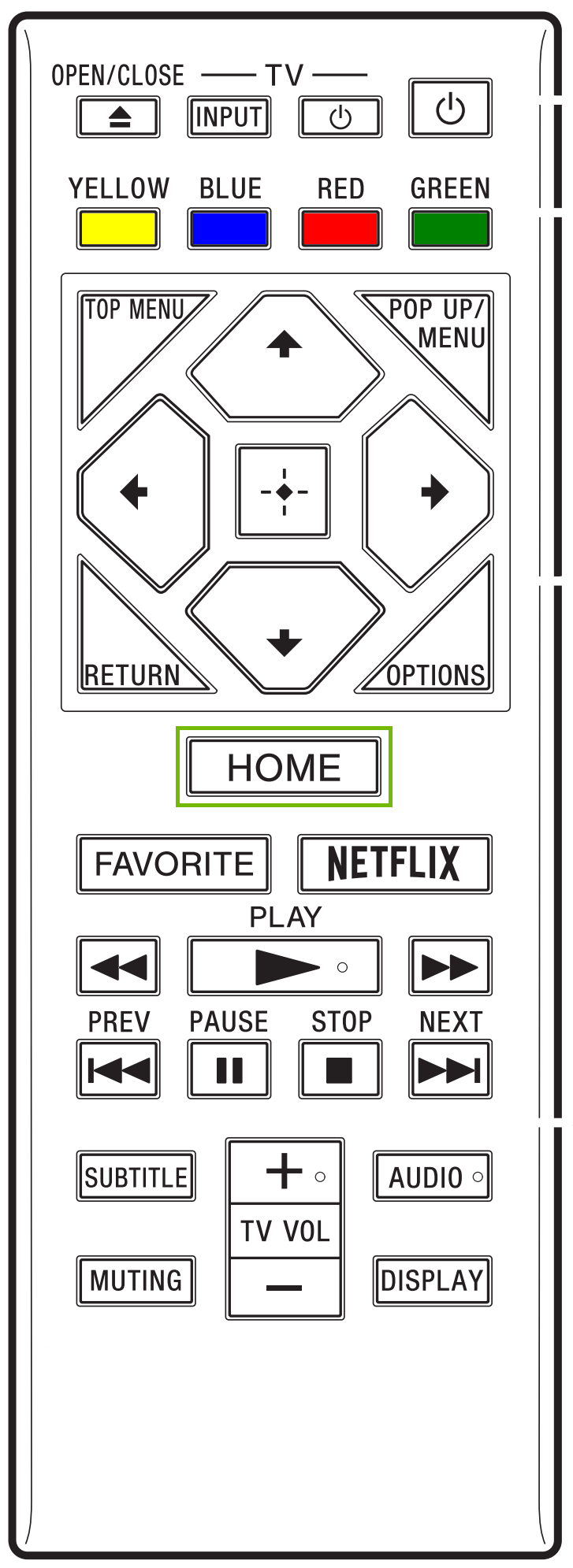 Remote with home button highlighted.