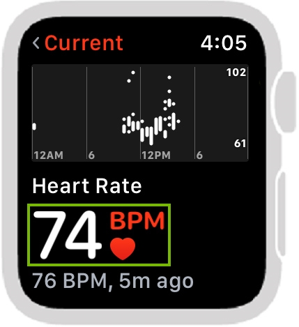 Current heart rate measured.