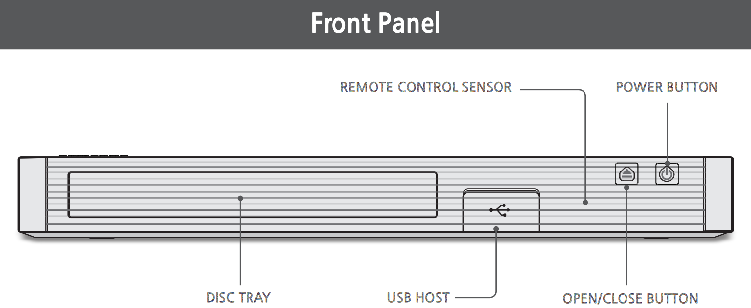 Front panel of Blu-ray player
