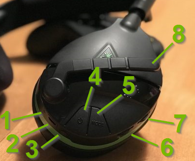 How to Use a Turtle Beach Stealth 600/700 Headset - Support.com