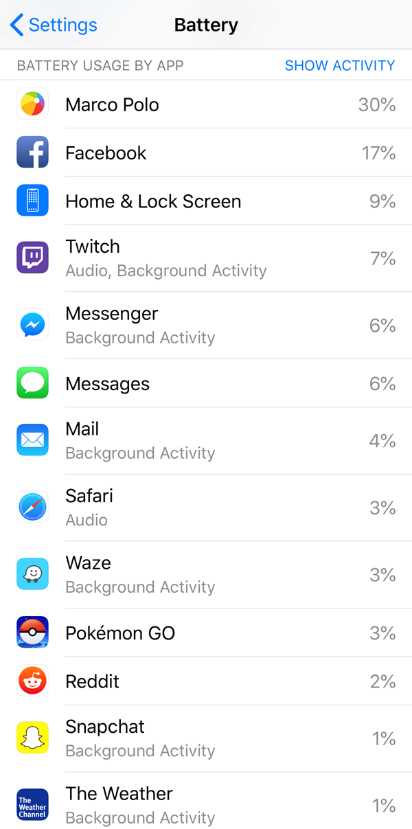 iOS Battery menu displaying detailed app usage.