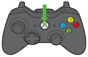 An Xbox controller showing the guide button