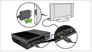 Illustration of HDMI cables being plugged into console and television