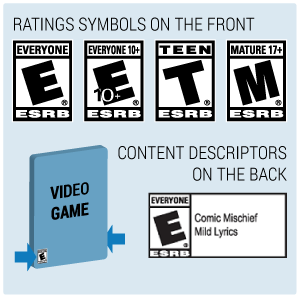 Locations for the ESRB ratings