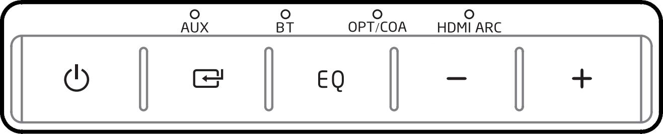 Control panel diagram.