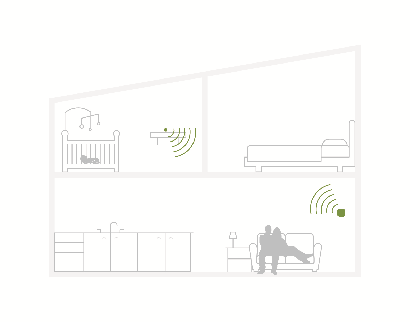 Ecobee room sensor placement
