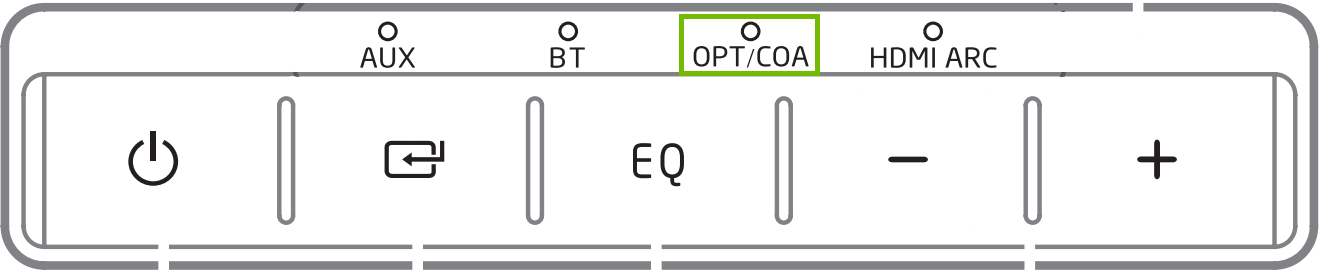 Diagram of soundbar lights with Optical highlighted