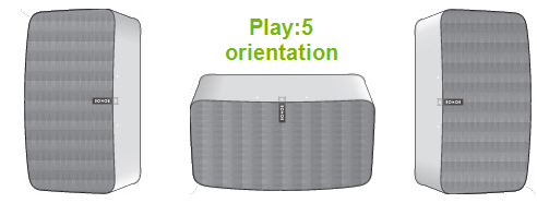 Possible position orientations for Sonos Play:5 speakers