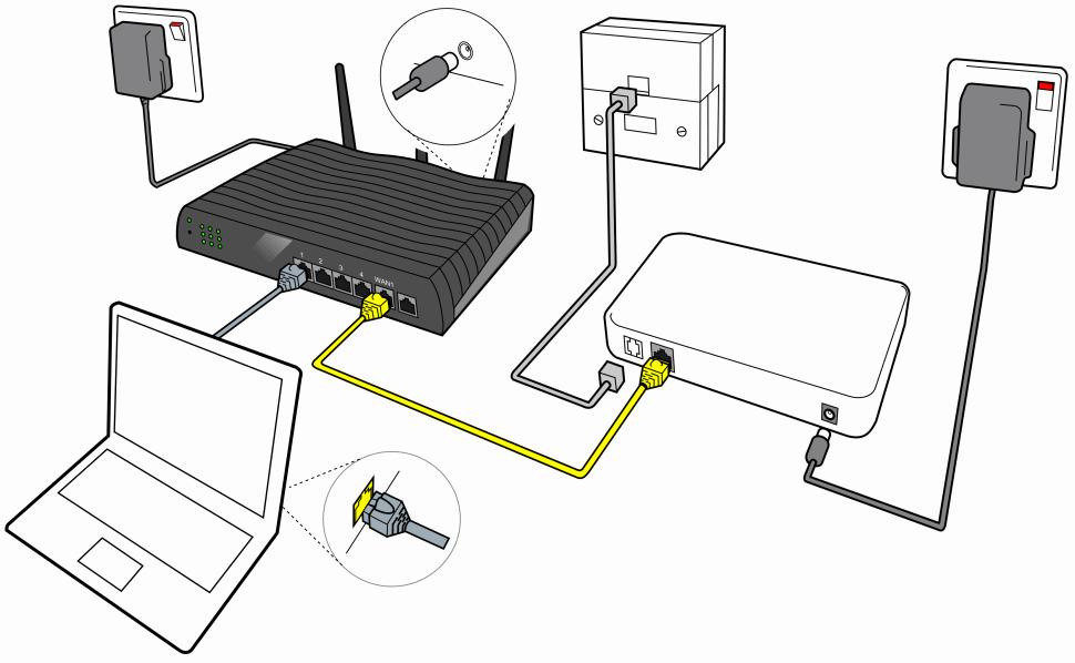 Home network setup. Diagram.