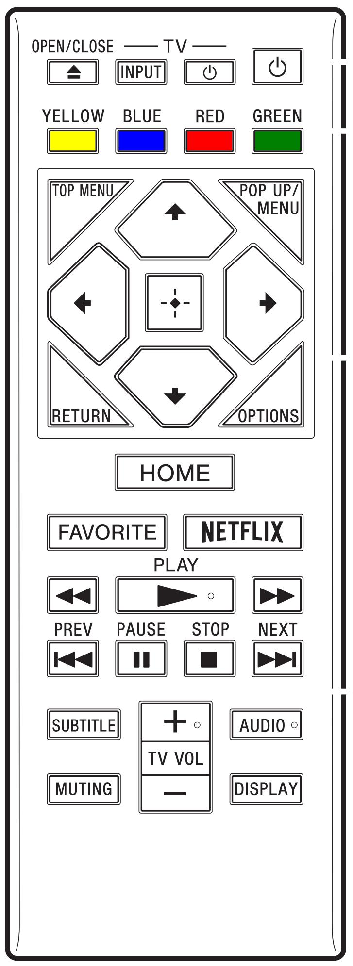Diagram of Remote
