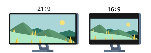 Ultrawide screen resolution