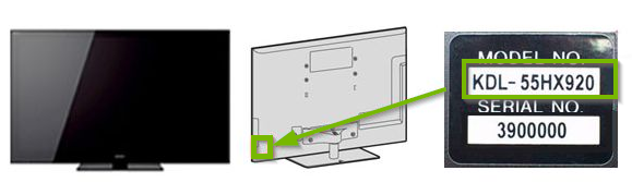 TV with model number location highlighted