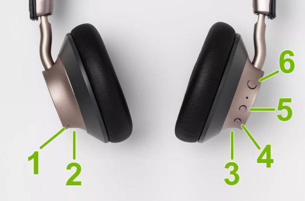 Connectors and buttons pointed out and numbered on Heyday headphones.
