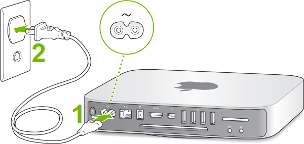 Mac Mini being plugged into power.