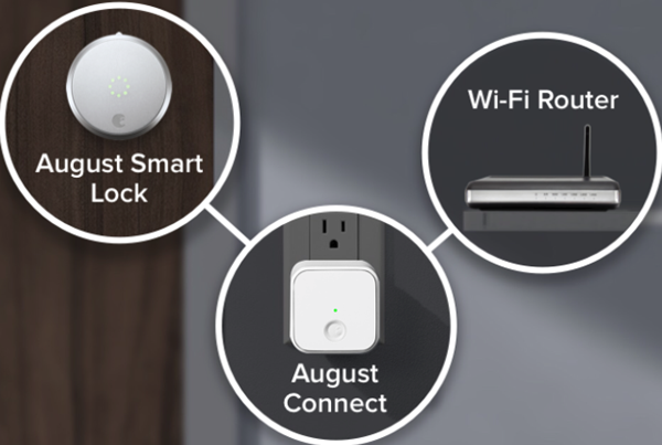 A diagram showing an August Connect interacting between a router and a smart lock