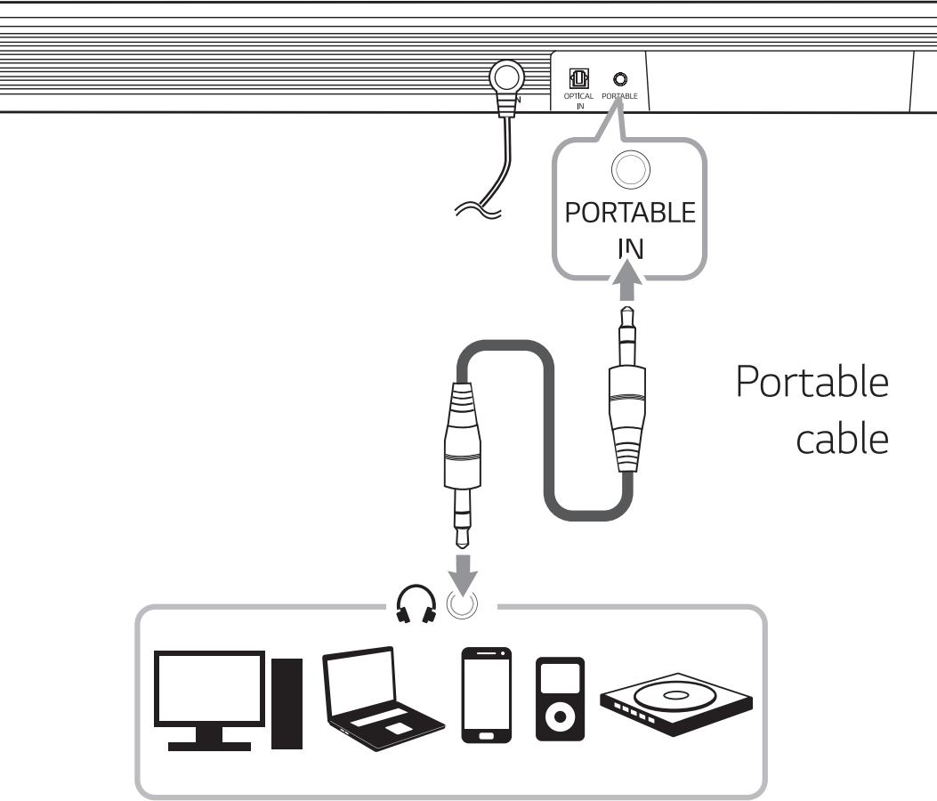 Minijack connection point on back of soundbar. Illustration.