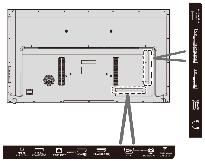 Back view of the TV with connection panels expanded