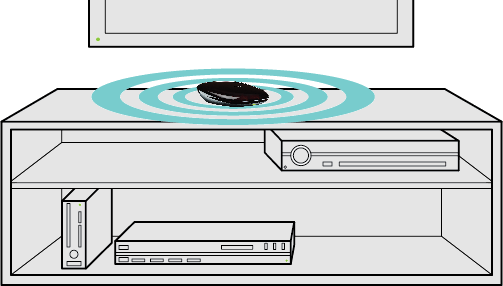 Harmony hub sitting on top of a home theater cabinet. Illustration.