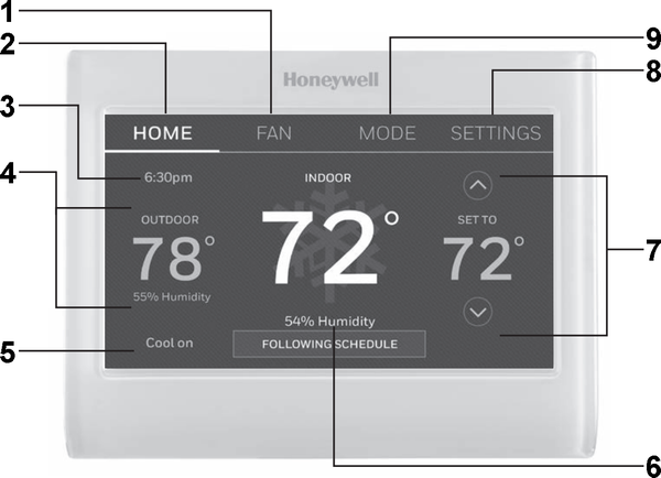 Front view of the thermostat.