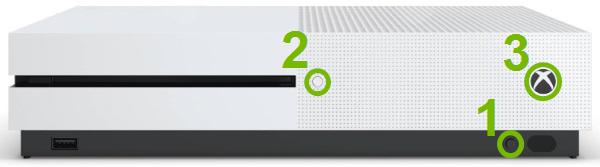 Bind, Eject and Power buttons highlighted on Xbox One S.