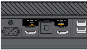 Illustration of the back of the console, HDMI pots highlighted