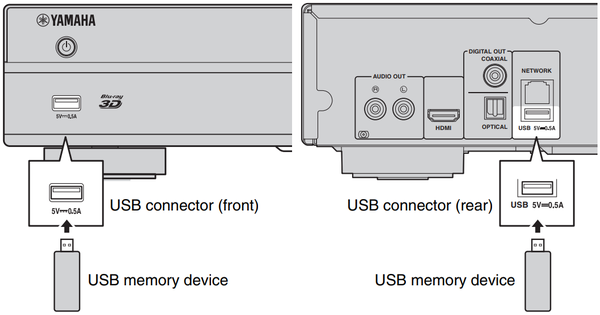 Front and rear USB ports.
