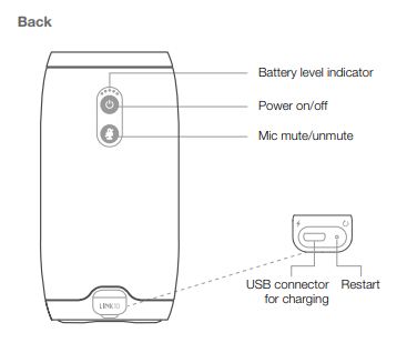 diagram showing back of speaker and functions