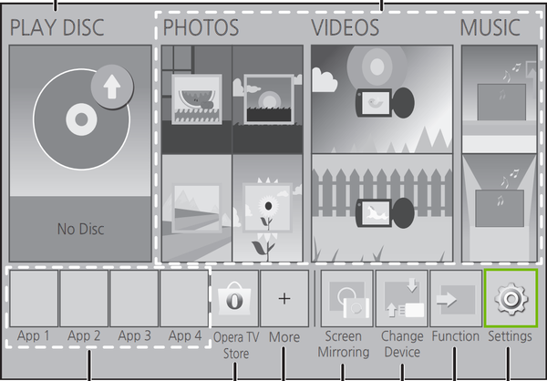 diagram of home screen with settings highlighted