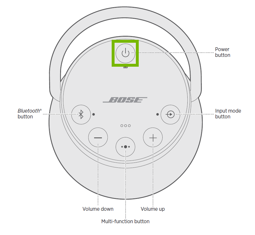 Diagram of speaker with power button highlighted.