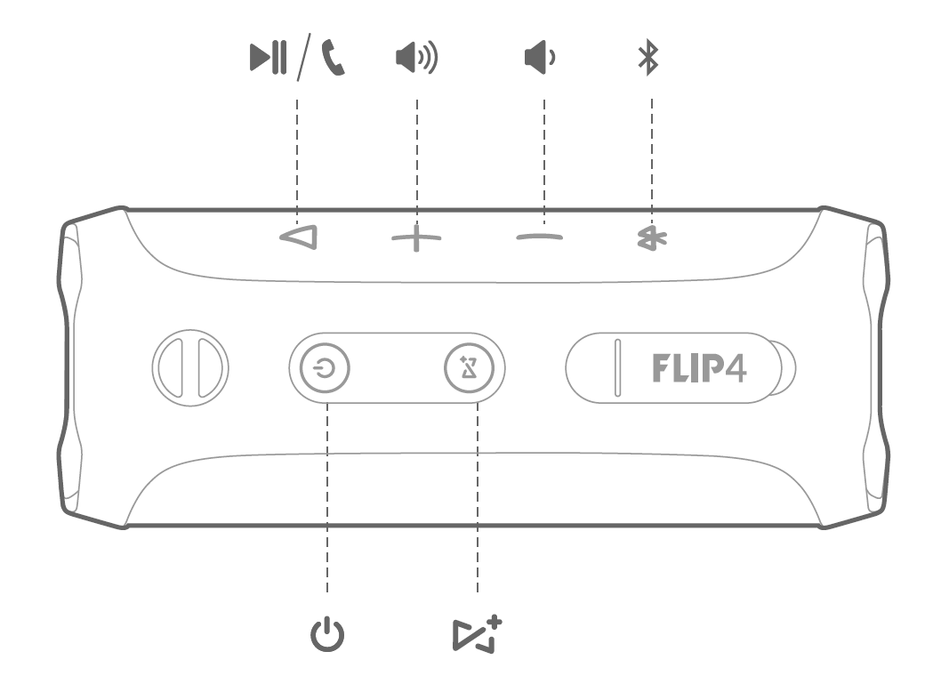 diagram showing the function buttons on the speaker