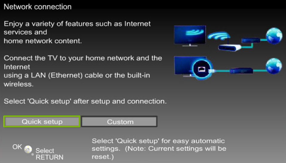 Panasonic TV network connection menu with the quick setup button highlighted.