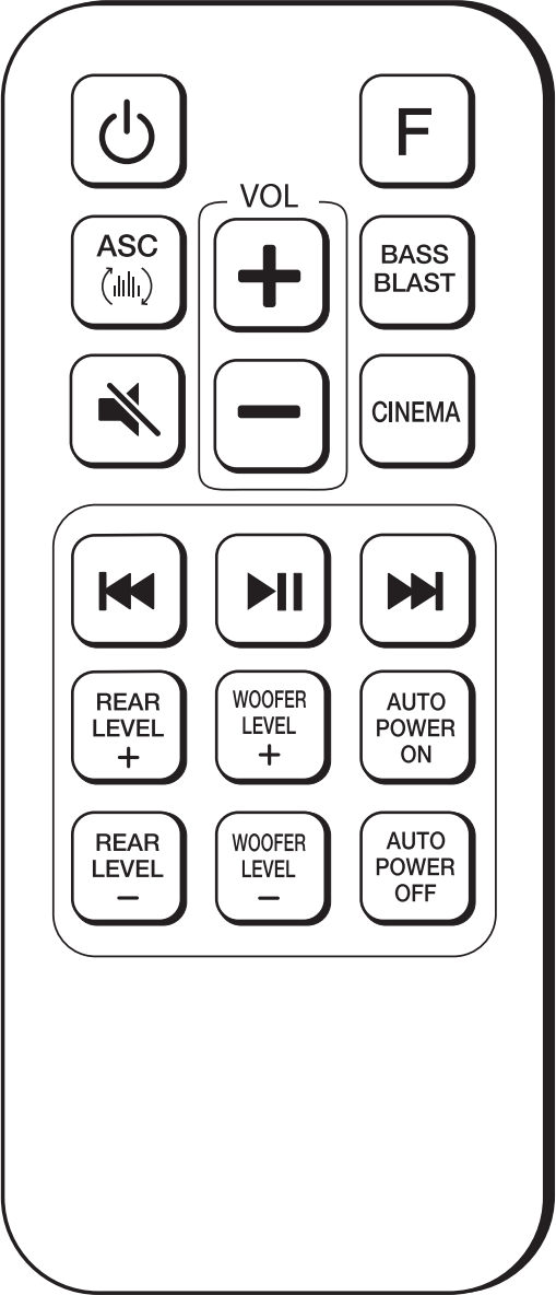 Diagram of the remote