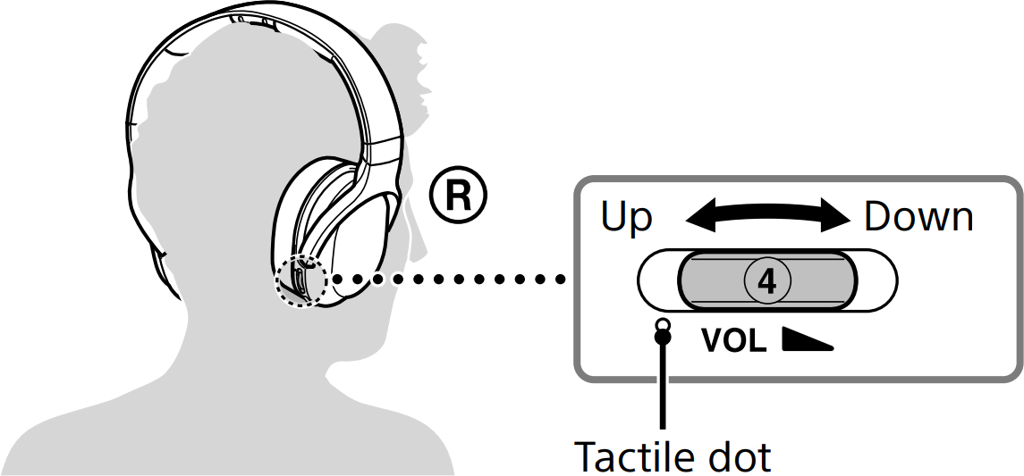 Diagram of volume slider on right earcup
