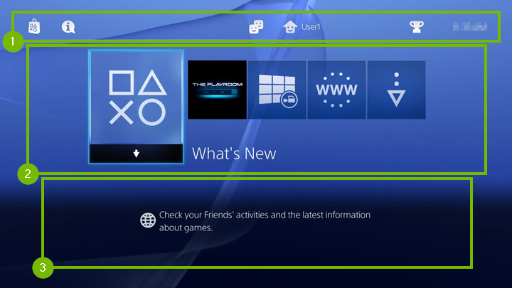 PlayStation 4 main screen areas highlighted.