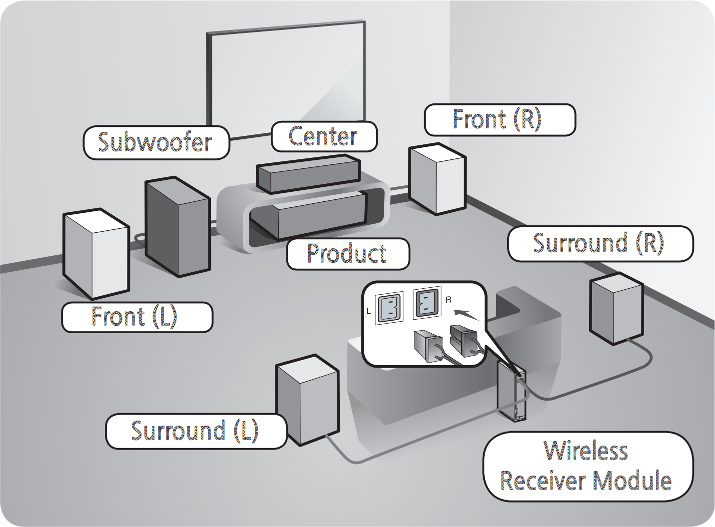 Diagram of speaker placement