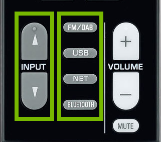 Source input selection buttons highlighted on remote control.