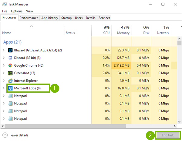 Task Manager with Microsoft Edge and End task highlighted. Screenshot