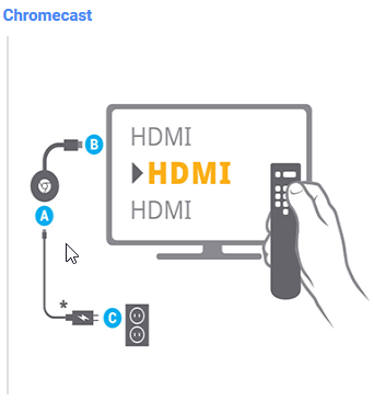 Illustration of remote and television with Chromecast plugged into the television and wall outlet